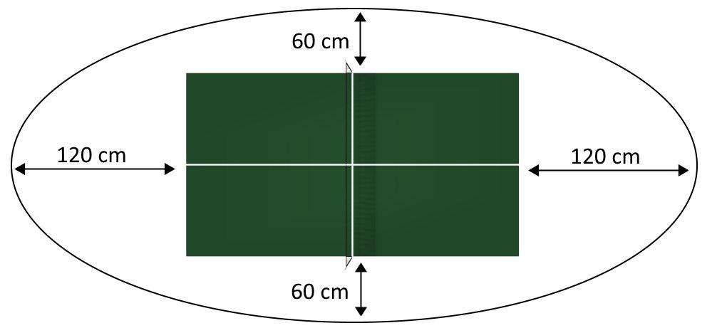 Schéma de l'espace nécessaire